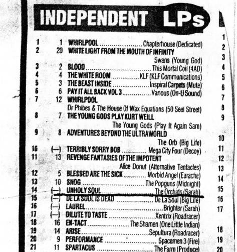 LP chart US_edited.jpg