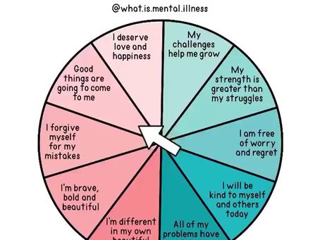Self talk wheel!