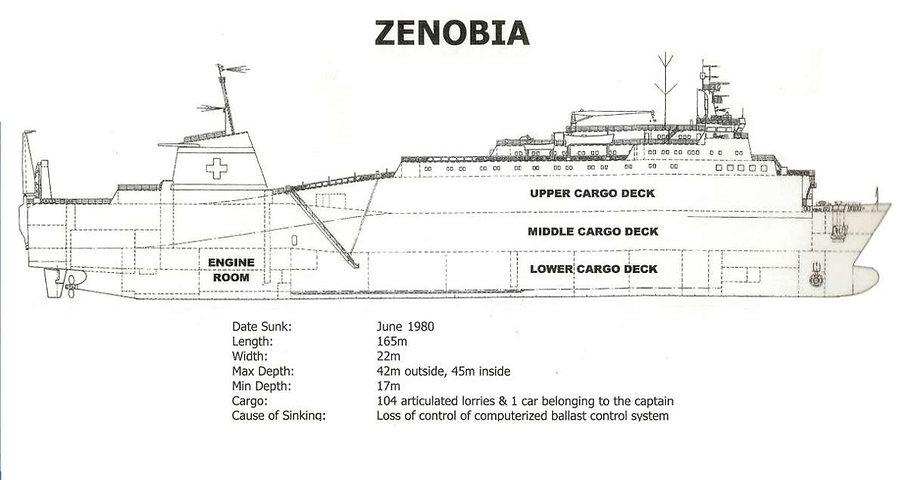 zenobia-wreck.jpg