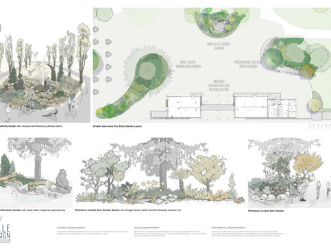 Image Board for the Greater Vancouver Zoo - Entrance renovations.