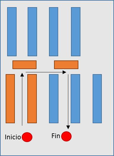 Distribución propuesta
