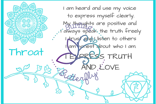 Throat Affirmation Card