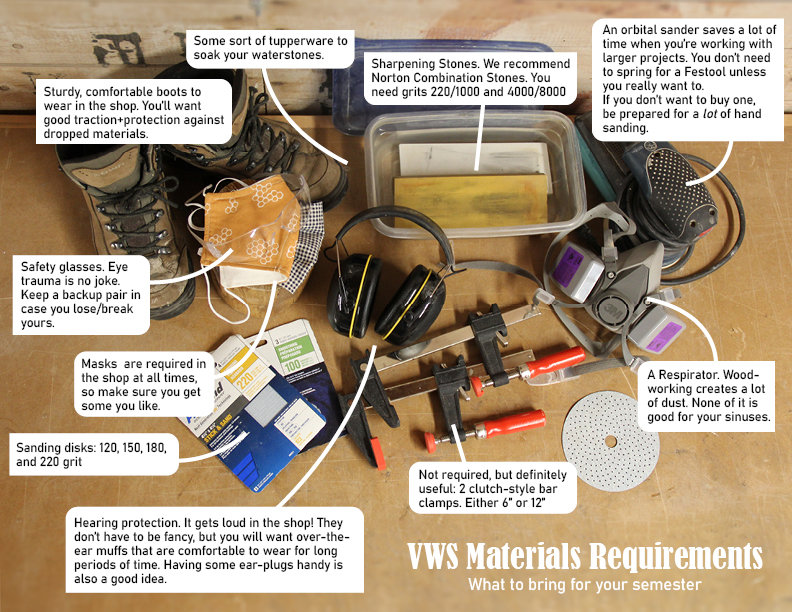 VWS Materials requirements.jpg