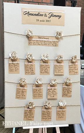Plan de tables mariage champêtre papier Kraft et Liberty