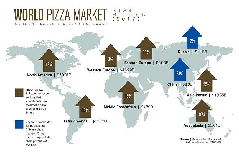 pizzapower-worldpizzamarket.jpg