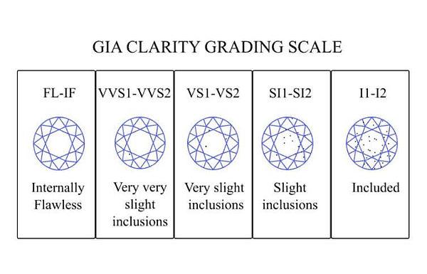 Diamond-Clarity-Scale.jpg