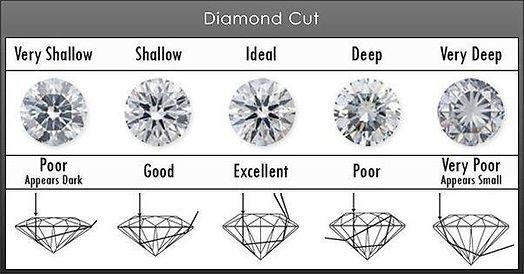 Diamond-Cut.jpeg