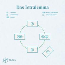 Das Tetralemma