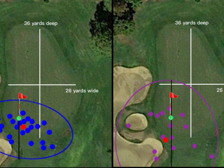 The Par Train Podcast Episode #138: The Course Management System the Pros Use to Lower Their Scores