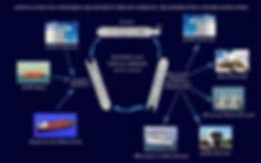 virtual pipeline2.jpg