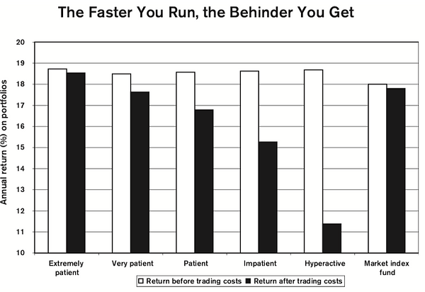 The Faster you Run, .png