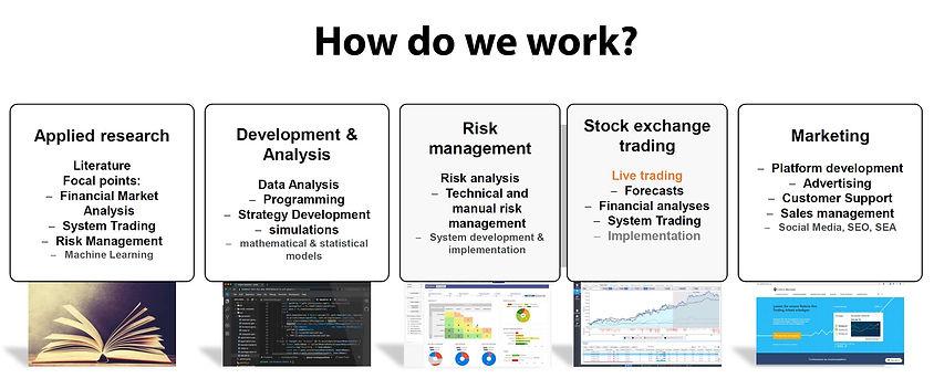How do we work.JPG