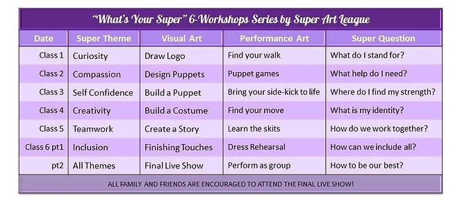 What's You Super Art League