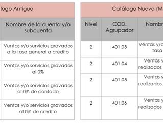 Cambios en el Catálogo de Cuentas de la Contabilidad Electrónica del SAT