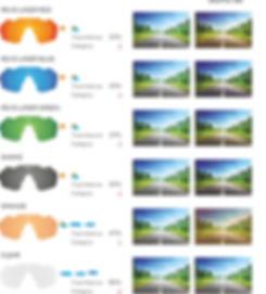 tabella-eyewear-action-lenses.jpg