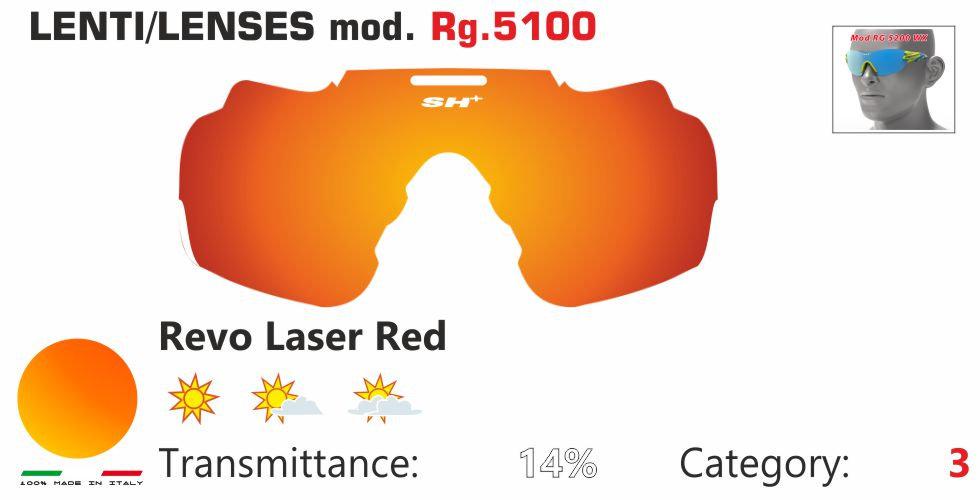RG 5100 LENS/LENTE REVO LASER RED