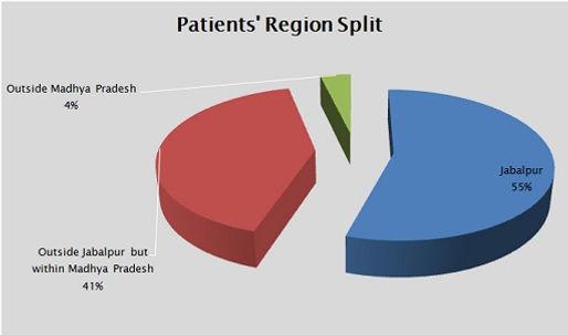 Patient Split0.jpg