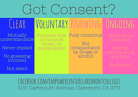 The Claremont Colleges' EmPOWER Center for survivors of sexual assault 'Got Consent' information