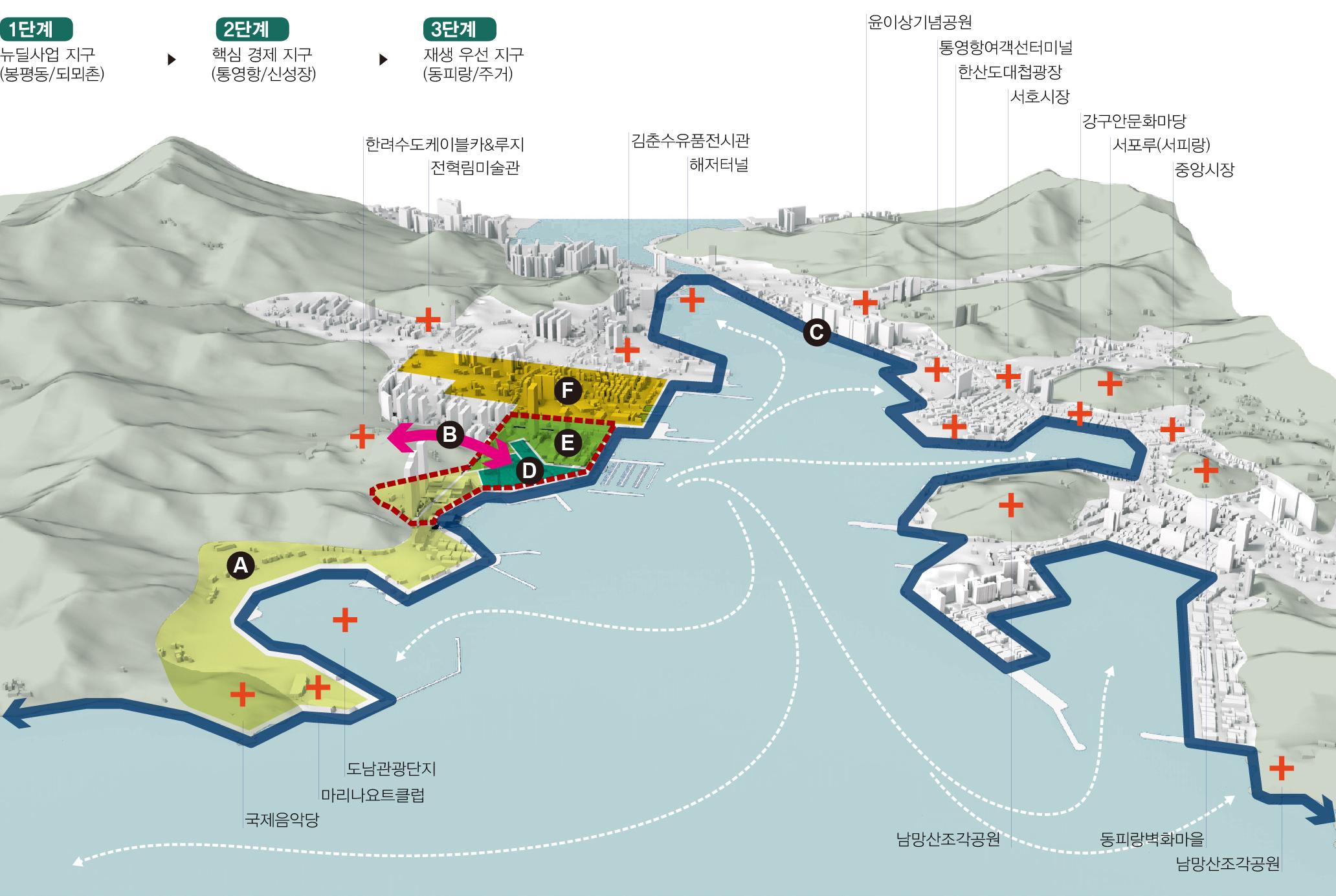 Regeneration of Tongyeong Dockyard