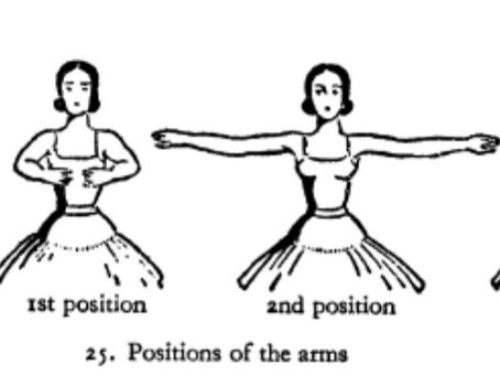 Classical Arm Positions as per Agrippina Vaganova