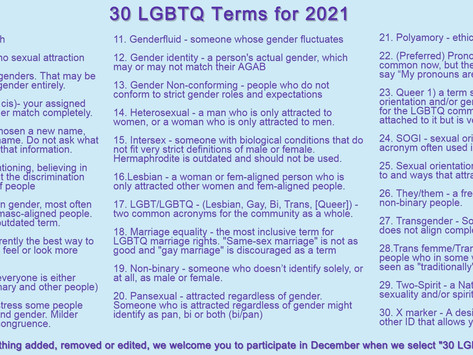 MoCo Pride Center Adds Glossary of LGBTQ Terms for 2021