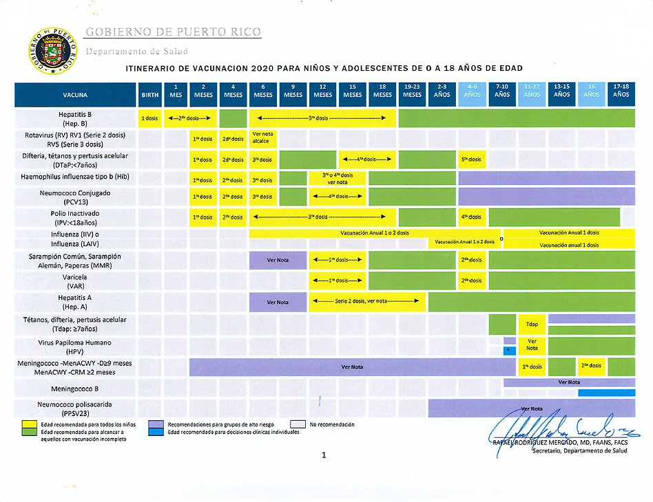 Itinerario de Vacunacion 2020 para niños y adolescentes de 0 a 18 años de edad