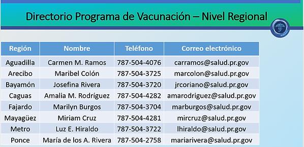Directorio Programa de Vacunacion.png