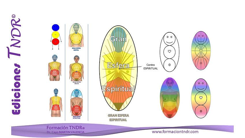 ATLAS web martin gran esfera espiritual.