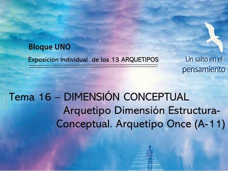 TEMA 16: DIMENSIÓN CONCEPTUAL. Arquetipo Dimensión Estructura-Conceptual. Arquetipo 11 (A-11)