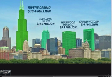All In: A Future with Rivers Casino