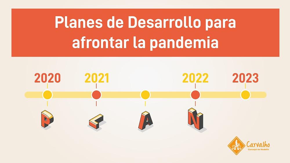 planes de desarrollo en época de coronavirus