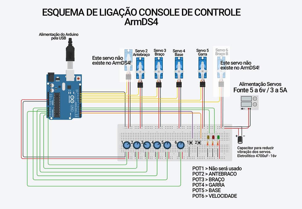 ESQUEMA LIGACAO PAINEL ARM4.jpg