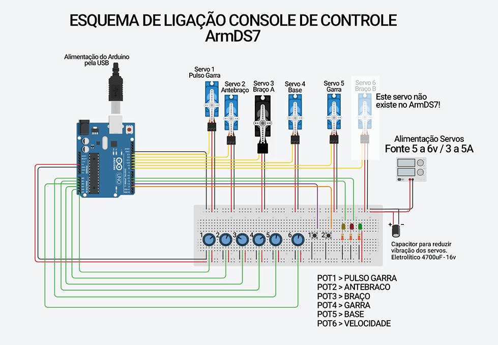 ESQUEMA LIGACAO PAINEL ARM7.png