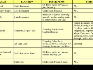 Carnival Cruise Line Dining Options (Part 2)