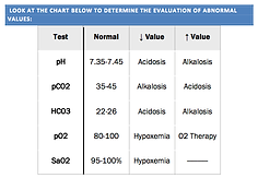 Arterial Blood Gases Training.png