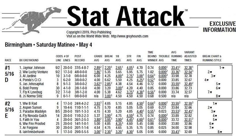 Stat-Attack-Read.JPG