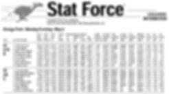 Stat-Force-Read.JPG