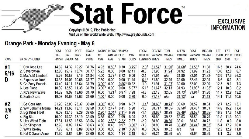 Stat-Force-Read.JPG