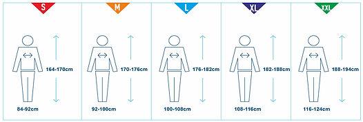 lamineli-tulum-tip-3-4-medikal-klinik-tu