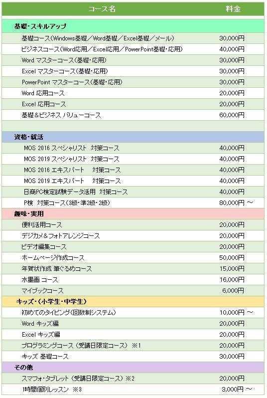 定額制料金-2.JPG