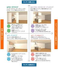 キッチンリフォーム2
