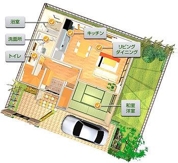 戸建リフォームプラン内装・設備