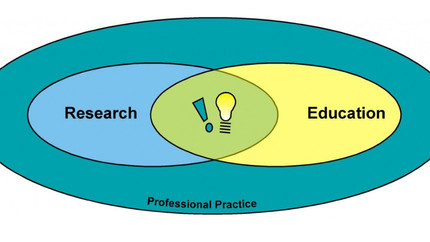 Research Informed Teaching