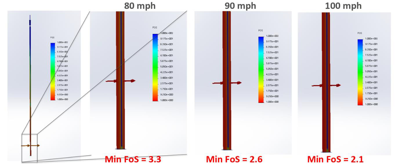 ESE (early streamer emission) device wind resistance results