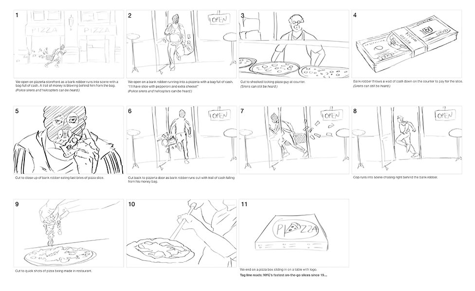 Pizza Chase Commercial Storyboard Manuel
