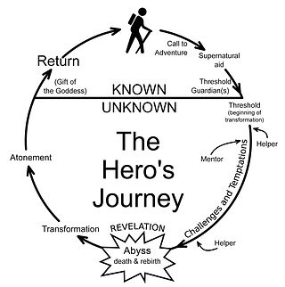 Heroesjourney_Web.jpg