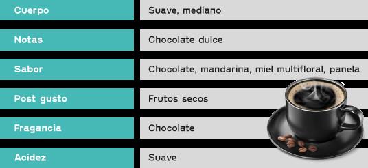 taza-grano-verde.png