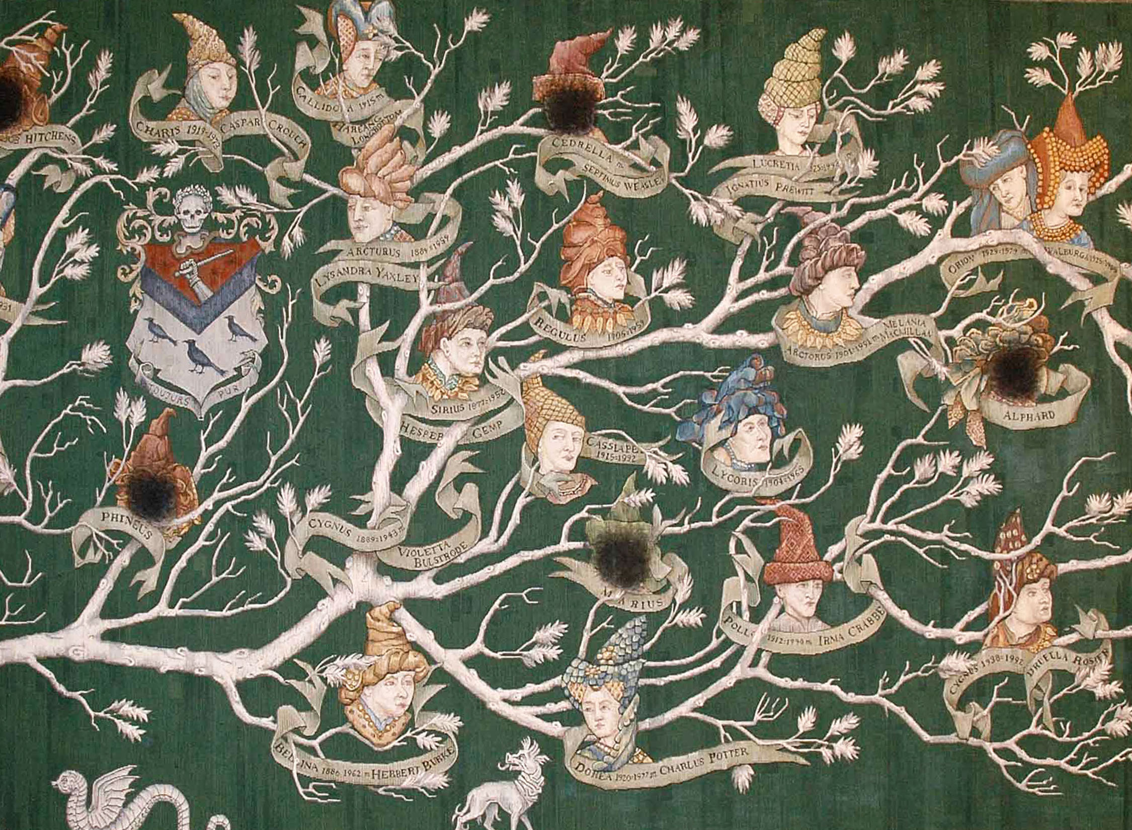 Family tree detail