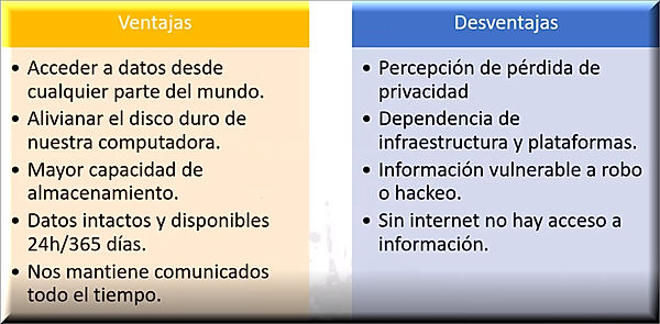 ventajas y desv.jpg
