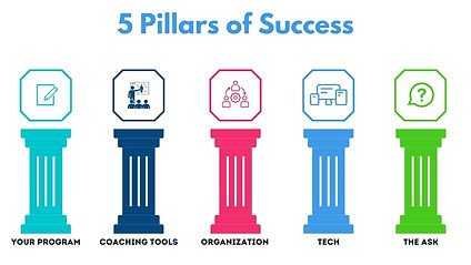 The Pillars of Success.jpg